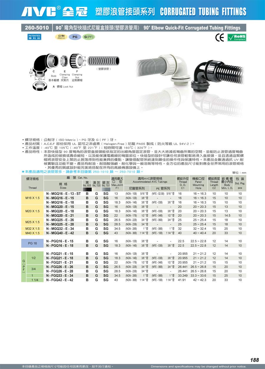 C260-5010-XIP54.jpg